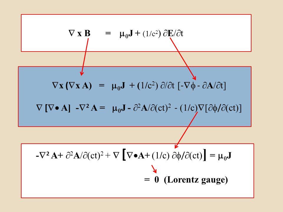  x B = 0J + (1/c2) E/t x (x A) = 0J + (1/c2) /t [- - A/t]  [ A] -2 A = 0J - 2A/(ct)2 - (1/c)[/(ct)]